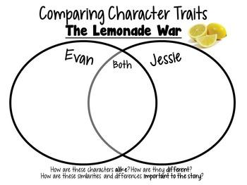 The Lemonade War - A Complete Novel Study!