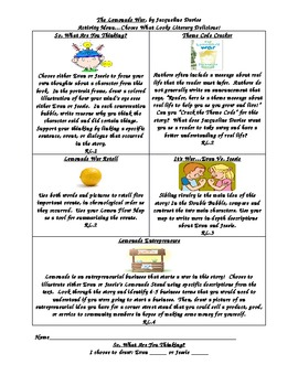 The Lemonade War Activity Menu