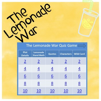 The Lemonade War Power Point Quiz Game (Great for Smart Boards)