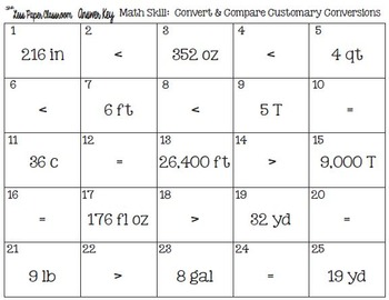 The Less Paper Classroom: Convert & Compare Customary Measures