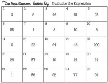 The Less Paper Classroom:  Evaluate the Expression