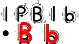 The Letter 'Bb'