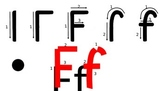 The Letter 'Ff'