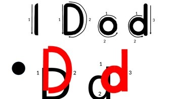 The Letter 'Dd'