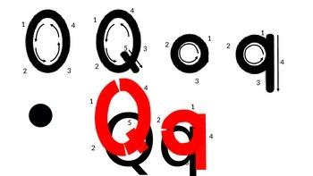 The Letter 'Qq'