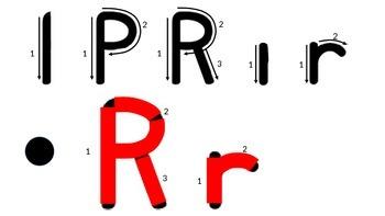 The Letter 'Rr'