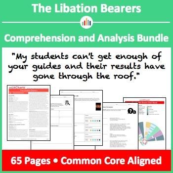 The Libation Bearers – Comprehension and Analysis Bundle