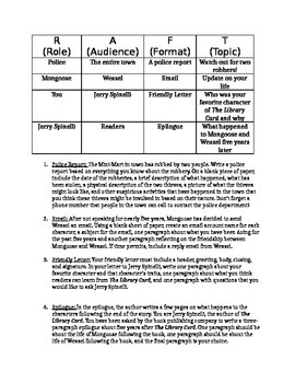 The Library Card by Jerry Spinelli RAFT Performance Based Assessment Printable!