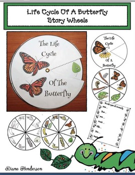 Butterfly Activities: Life Cycle Of A Butterfly: Science Wheels