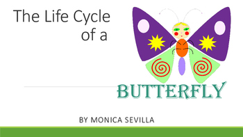 The Life Cycle of a Butterfly PPT