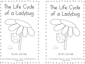 """""""The Life Cycle of a Ladybug"""" Reader"""