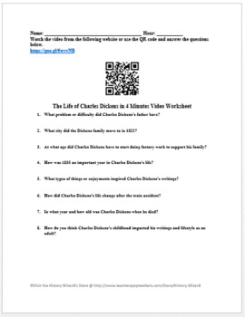The Life of Charles Dickens in 4 Minutes Video Worksheet