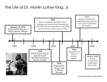 The Life of Dr. Martin Luther King, Jr. --Time Line--  CCS