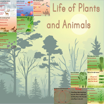 Plants and Animals Interactive Life Science Powerpoint ❘ Leveled Reading