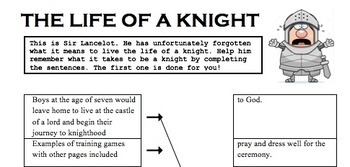 The Life of a Knight