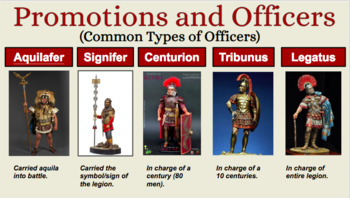 The Life of a Roman Legionary Soldier Powerpoint