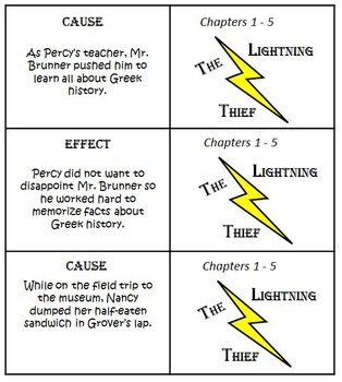 The Lightning Thief - Literacy Pack