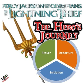 The Lightning Thief Graphic Novel Teaching Resources Teachers Pay