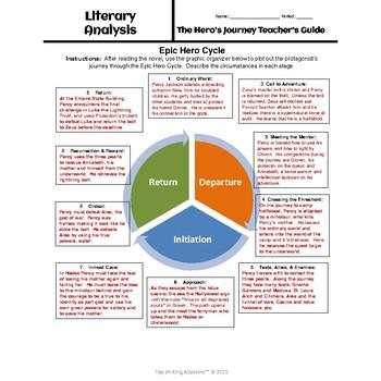 Write cheap essay books online