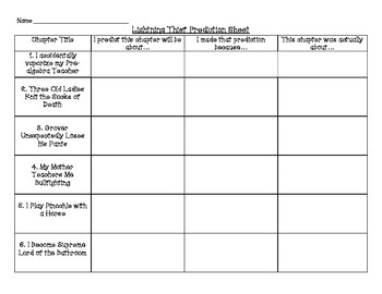 The Lightning Thief Prediction Sheet, all chapters