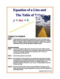 The Line (Linear Equation) and the Table of Values