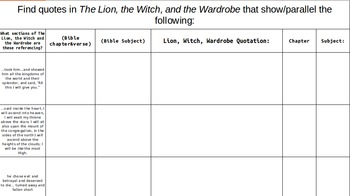 The Lion, the Witch, and the Wardrobe - Parallels between Narnia and the Bible