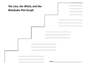 The Lion, the Witch, and the Wardrobe Plot Graph - C.S. Lewis