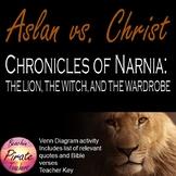 The Lion, the Witch, & the Wardrobe: Aslan vs. Jesus Christ Venn Diagram
