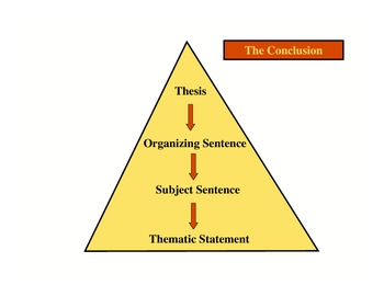 The Literary Essay: Writing the Concluding Paragraph