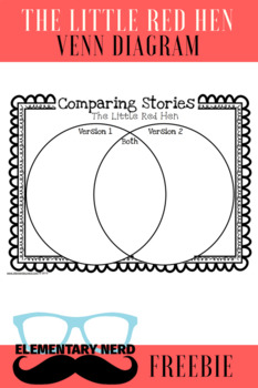 The Little Red Hen: Comparing Stories