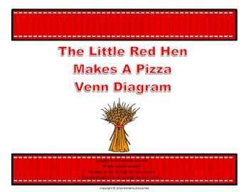 The Little Red Hen Makes A Pizza Comparison