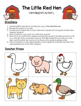 The Little Red Hen Venn Diagram