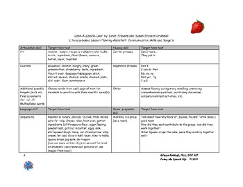 The Little Red Hen literacy-based lesson plan assistant BUNDLE