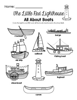 The Little Red Lighthouse - All About Boats