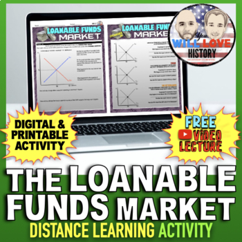 The Loanable Funds Market Activity By You Will Love History Tpt