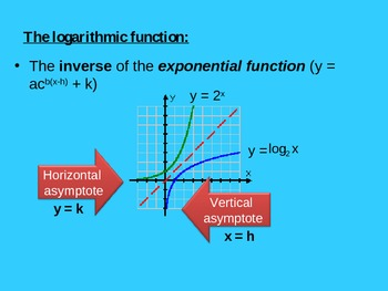 The Logarithm Function