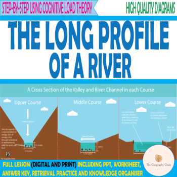 The Long Profile of a River: Upper, Middle, Lower Course