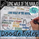 The Long Walk of the Navajo