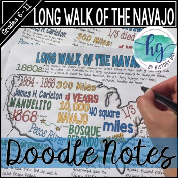 The Long Walk of the Navajo