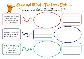 The Lorax Cause and Effect