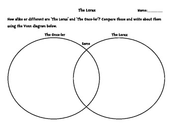 XAROL- 'The Lorax' Differentiated Comprehension