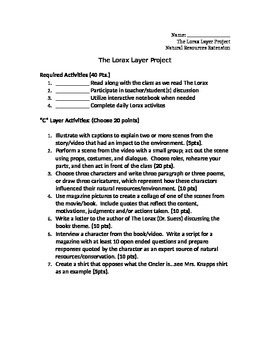 The Lorax Layer Project