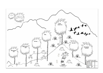 The Lorax Plot Structure