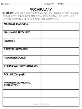 The Lorax and Resources/ HEI