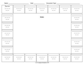 Discussion Accountability/Socratic Seminar Tracking Sheet