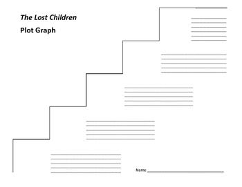 The Lost Children Plot Graph - Carolyn Cohagan