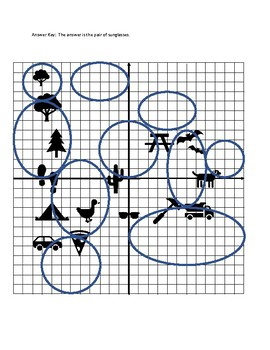 Graphing Ellipses and Circles Treasure Hunt Activity
