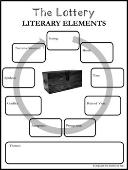 The Lottery Comprehension Questions, Literary Elements & Vocabulary