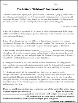 The Lottery Socratic Seminar Lesson Plan and Materials