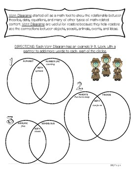 The Lotus Seed Book activities - theme, vocabulary, comprehension